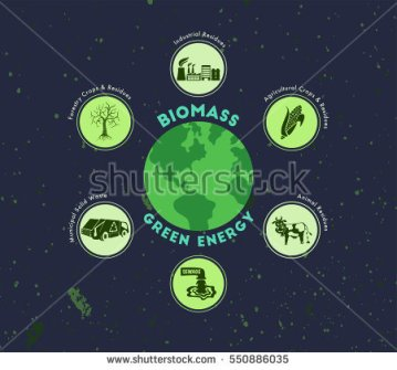 stock-vector-save-environment-and-green-energy-concept-alternative-way-of-producing-power-using-biomass-550886035